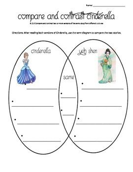 Compare contrast cinderella chinese egyptian reading passages compare contrast cinderella chinese egyptian reading passages venn diagram ccuart Gallery
