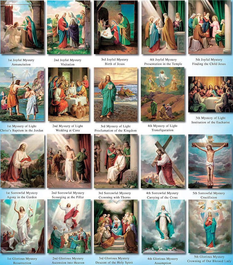 photograph about Luminous Mysteries of the Rosary Printable identified as Mysteries of the Holy Rosary - 5 Content Mysteries; 5