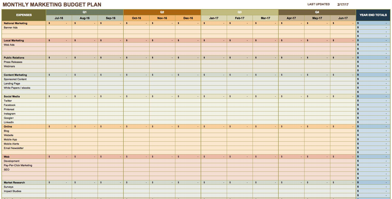 Monthly Marketing Budget Plan Template In Excel