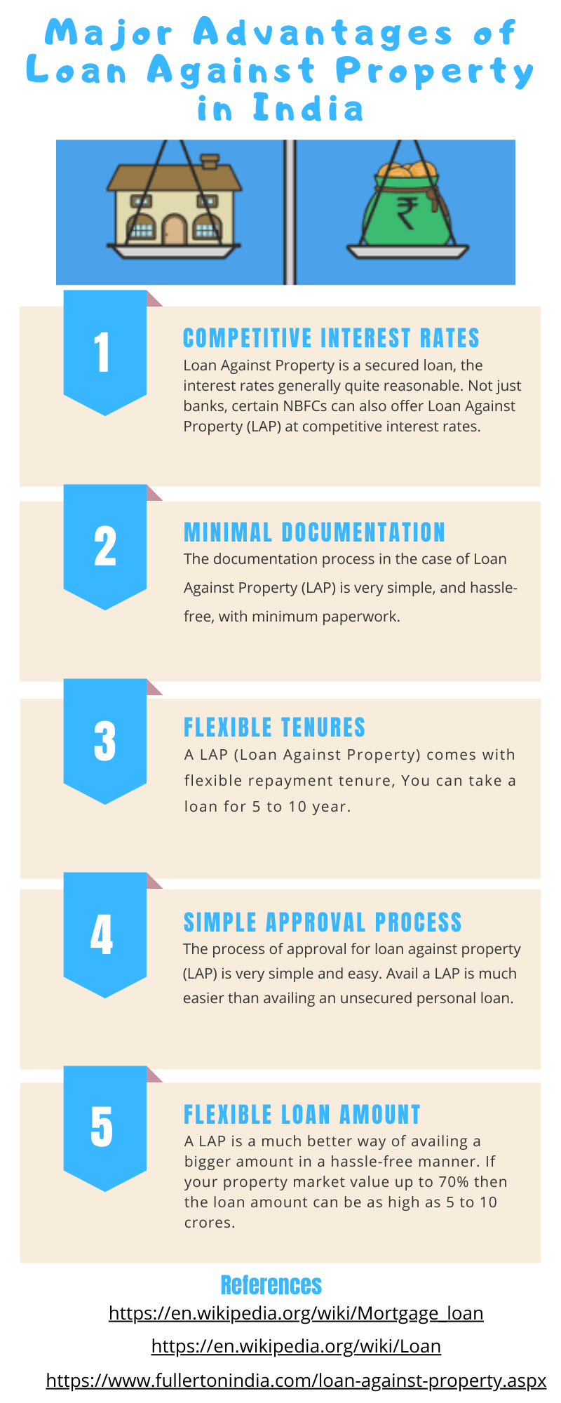 Major Advantages Of Loan Against Property In India In 2020 Loan Best Loans Apply For A Loan
