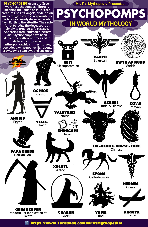 Meanings And Mythology Supernatural Symbols