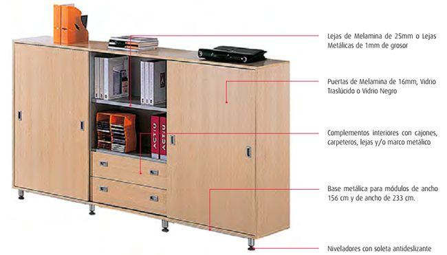 http://www.asturalba.com/mobiliario/muebles/armariosybucks/armarios ...