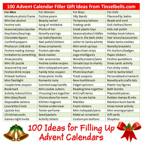 Small Home Office Ideas For Men And Women: 100 Advent Calendar Gift Ideas: Fillers For Men, Women And
