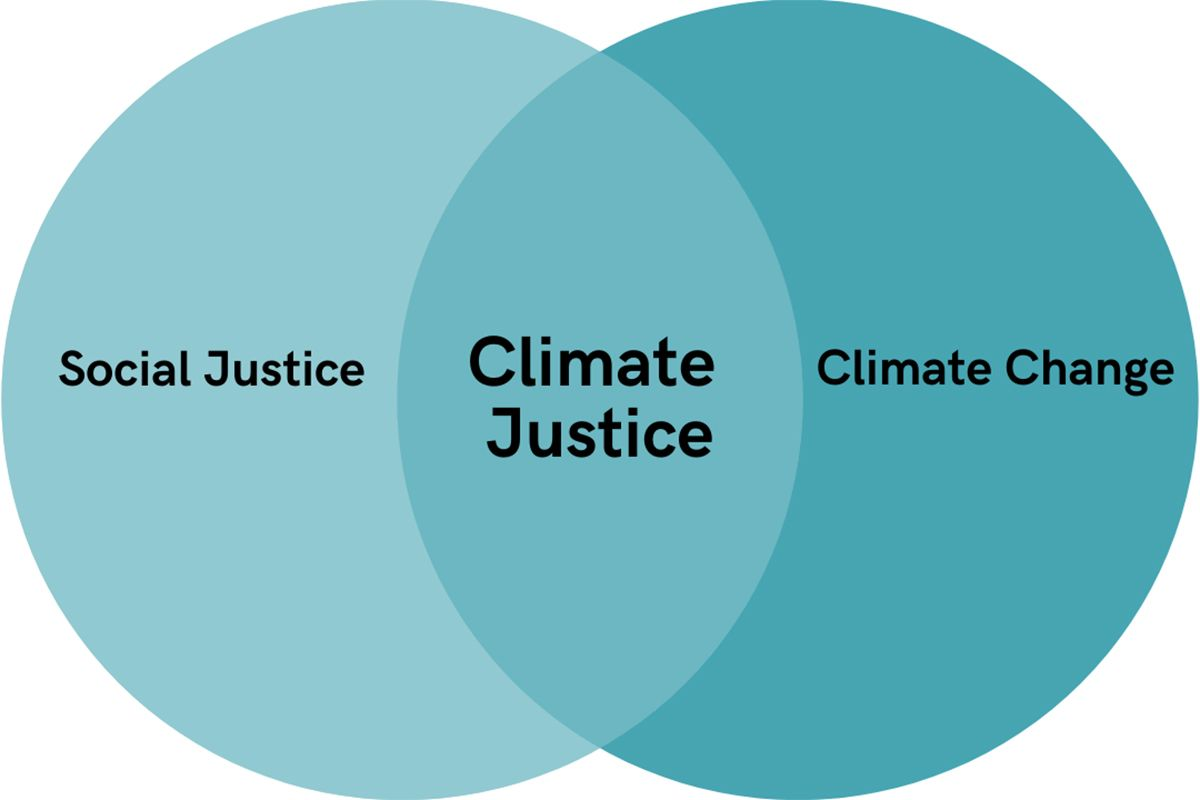Climate Change Social Justice Google Search Social Justice Climate Change Justice