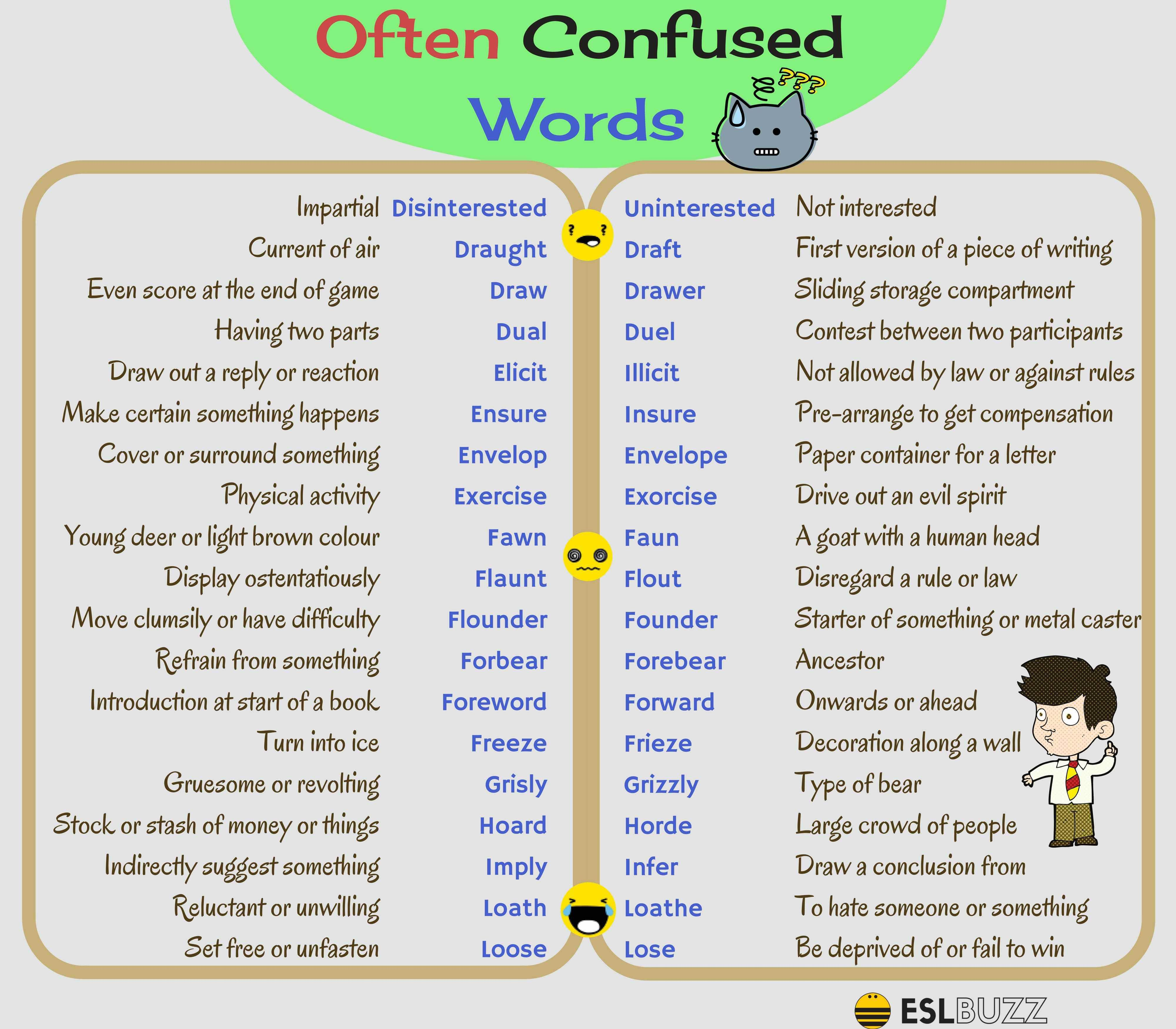Commonly Confused Words In English You Should Know