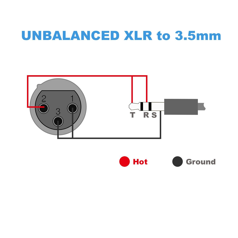 medium resolution of  wiring diagram on jolgoo unbalanced 3 5mm 1 8 inch trs audio plug male to xlr