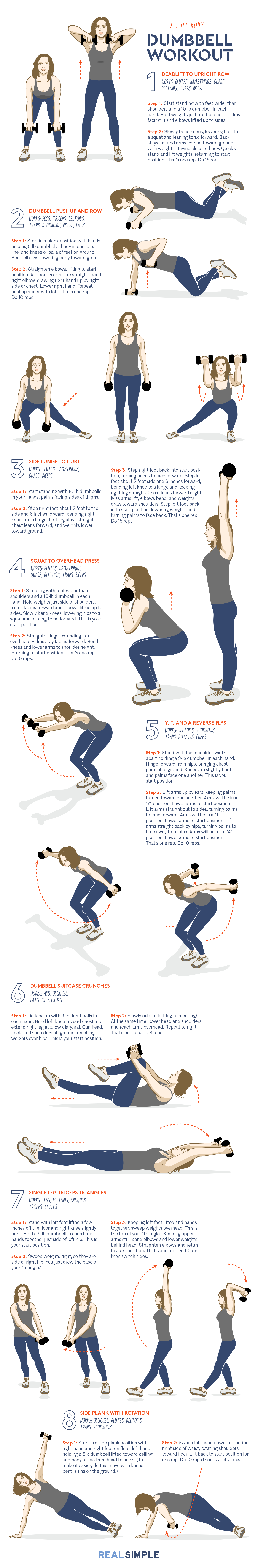 The only 5 dumbbell exercises you need. Done with 3,5,10 pound