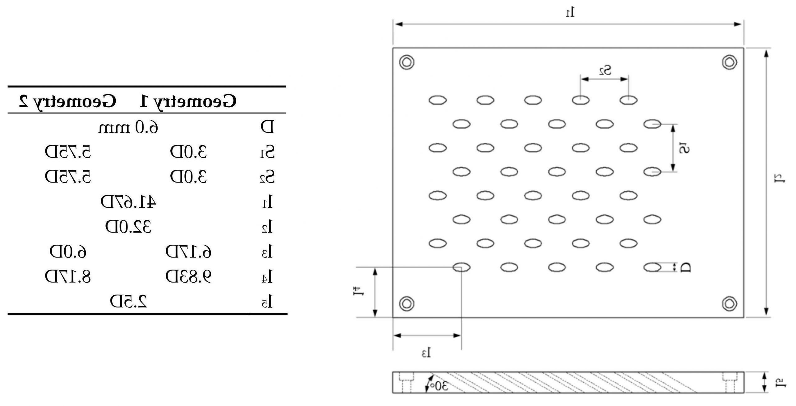 11 Linear Sensation And Perception Worksheet Di