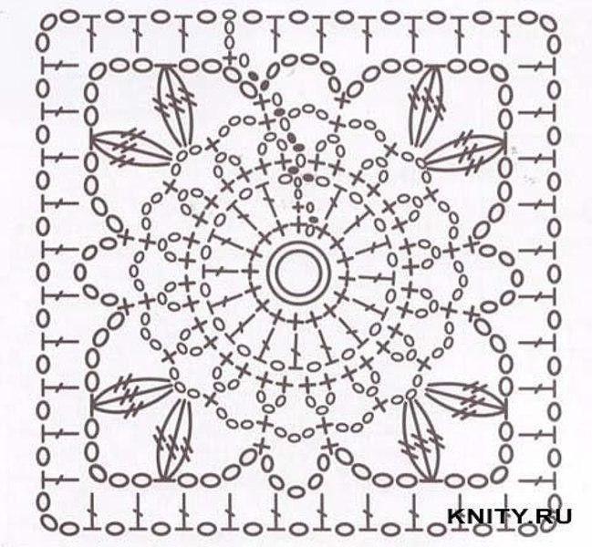 Фотография | CROCHET (motivos cuadrados) | Pinterest | Croché ...
