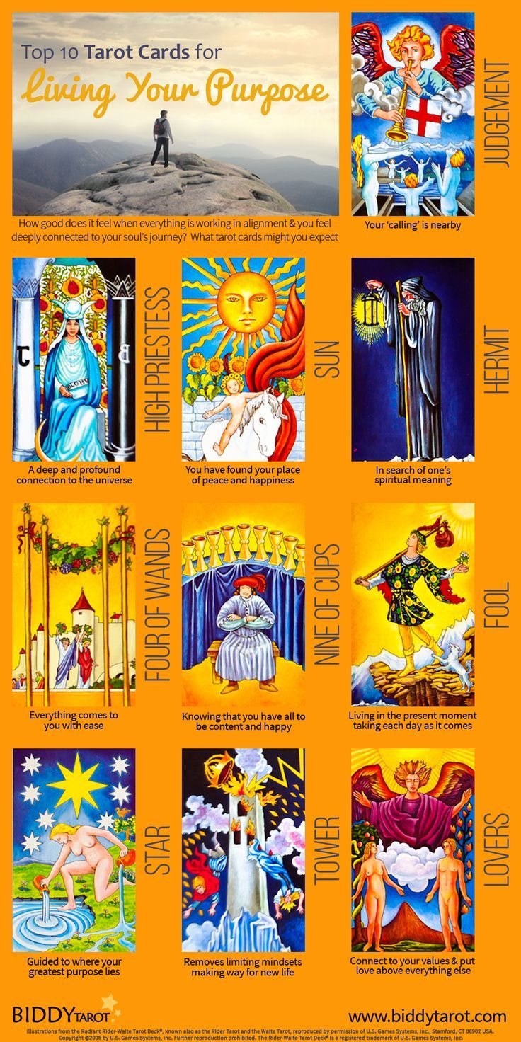 Divination: #Tarot Top 10 Living Your Purpose Cards. It's