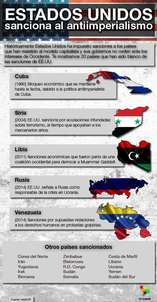 Estados Unidos Sanciona Al Antiimperialismo Cuba History Socialist