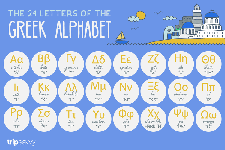 Learn the Greek Alphabet With These Helpful Tips - Greek language learning, Learn greek, Greek alphabet, Greek bible, Pronunciation guide, Greek language - Learn to identify the 24 letters in the Greek alphabet with these handy visuals and pronunciation guides so you don't get lost on your trip to Greece