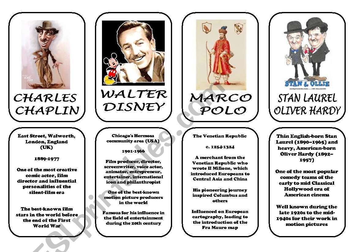 Famous People Speaking Cards Was Were Part 3