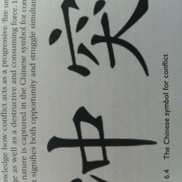 The Chinese Symbol For Conflict Which Signifies Both Opportunity