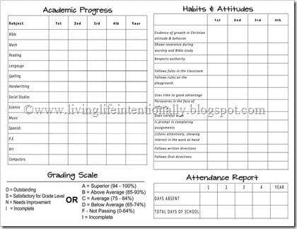 FREE Printable Homeschool Report Card Template