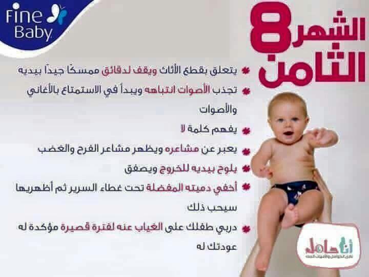 كيف يتطور طفلك في فترة الحمل Baby Information Baby Advice Baby Education