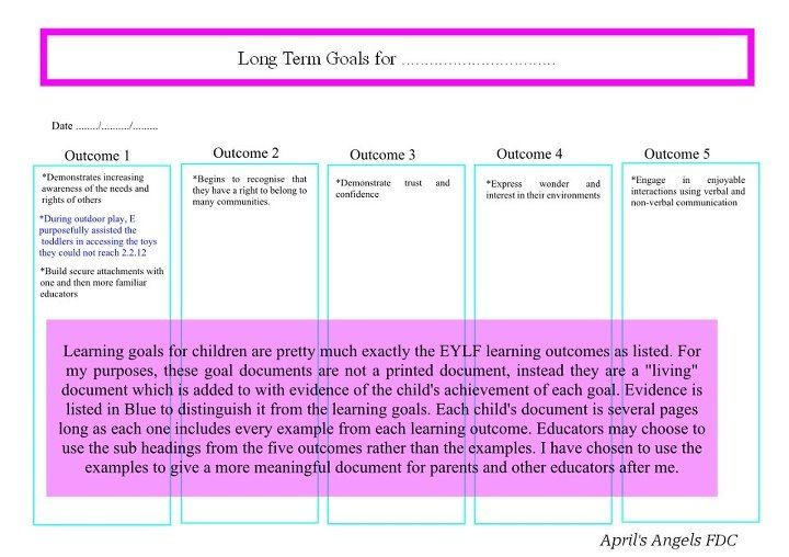 Long term Goals Template by April How to plan