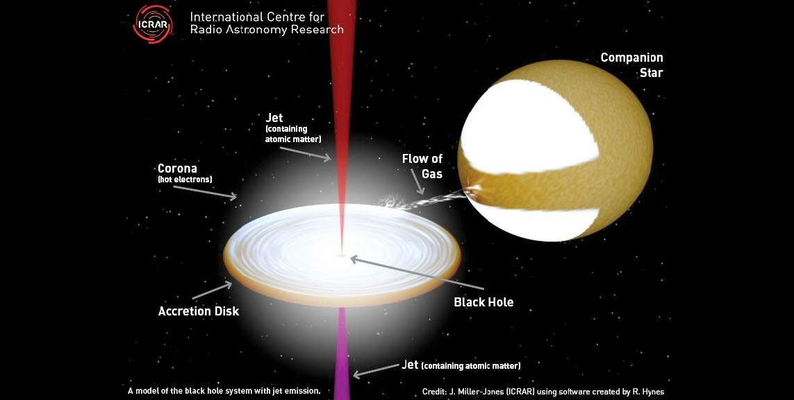 Astronomy and Space News - Astro Watch: Astronomers Reveal Contents of Mysterious Black Hole Jets