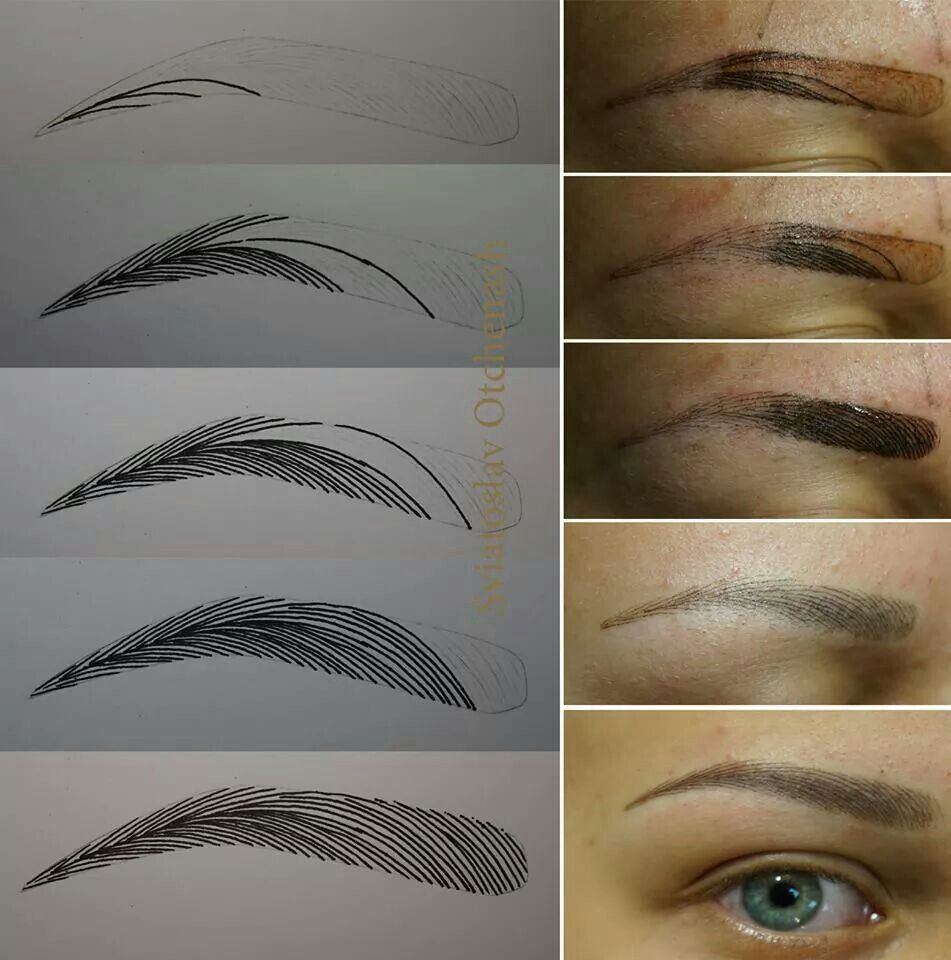 The 25 best permanent makeup training ideas on pinterest for Semi permanent tattoo near me