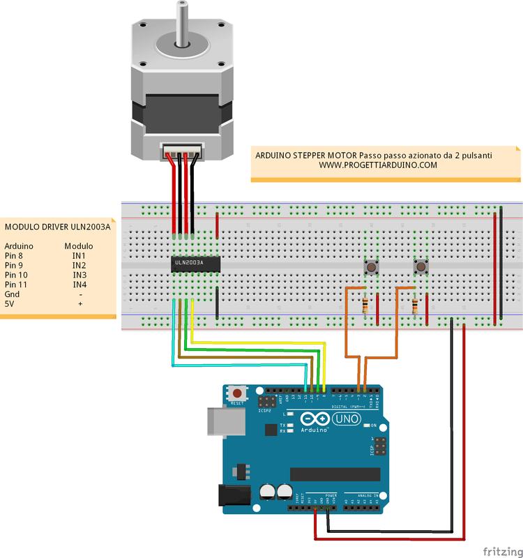 71 arduino stepper motor passo passo azionato da due for Arduino with stepper motor