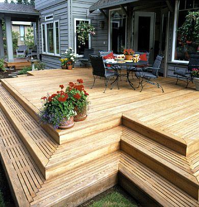 Budgeting For A New Deck Patio Design Patio Decks Backyard