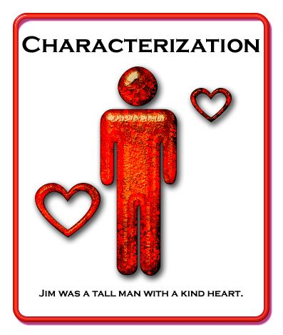 Direct Characterization Examples Jim Is Tall Jim Is Kindhearted