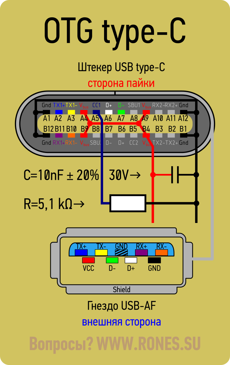 honda city type z wiring diagram usb type-c. Коротко и ясно | electronics in 2019 #15