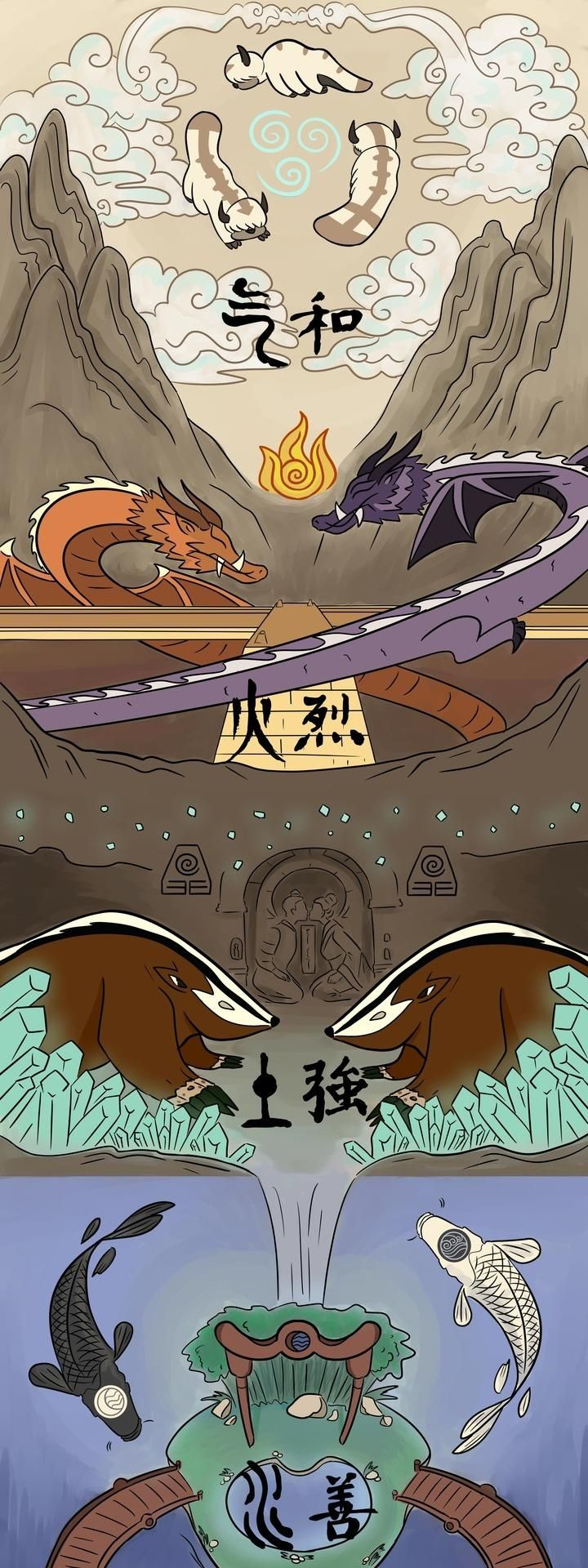 The elements   Avatar: The Last Airbender / The Legend of Korra
