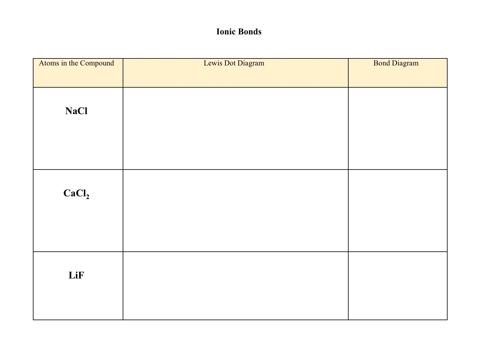 Lewis Diagrams Ionic And Covalent Bonds Worksheet Thursday