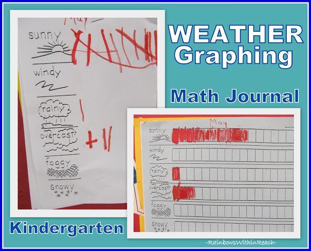 Science in Kindergarten   Preschool