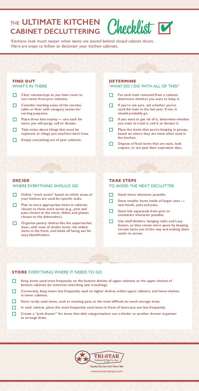 Ultimate Kitchen Cabinet Decluttering Checklist Diy Projects