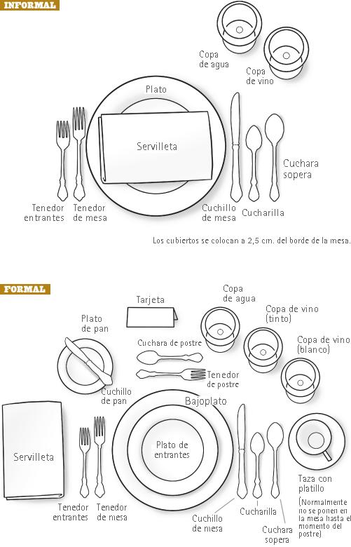 Como podemos representar a una mesa informal e formal de for Almuerzo en frances