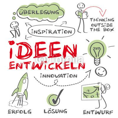 Ideen entwickeln innovativ l sung gr n mein bikablo for Weiterbildung grafikdesign