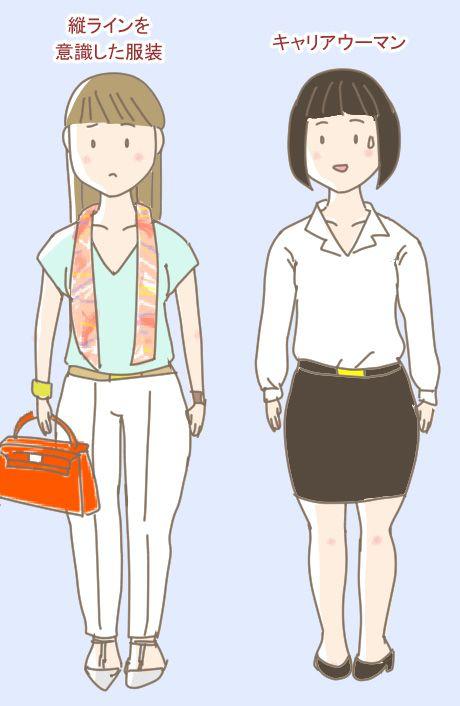 骨格診断 ウェーブタイプ に似合う服装 似合わない服装まとめ Part 2 ウェーブタイプ ロンスカ 骨格
