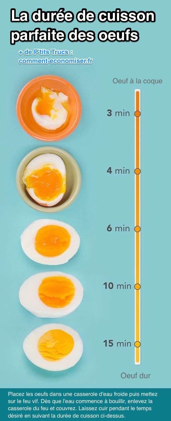 Comment Cuire Un Oeuf Parfaitement à Tous Les Coups Comment Cuire Des Oeufs Recettes De Cuisine Conseils De Cuisine