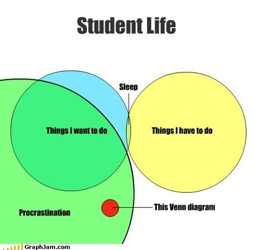 Student Life Funny Relatable Memes Student Life Relatable