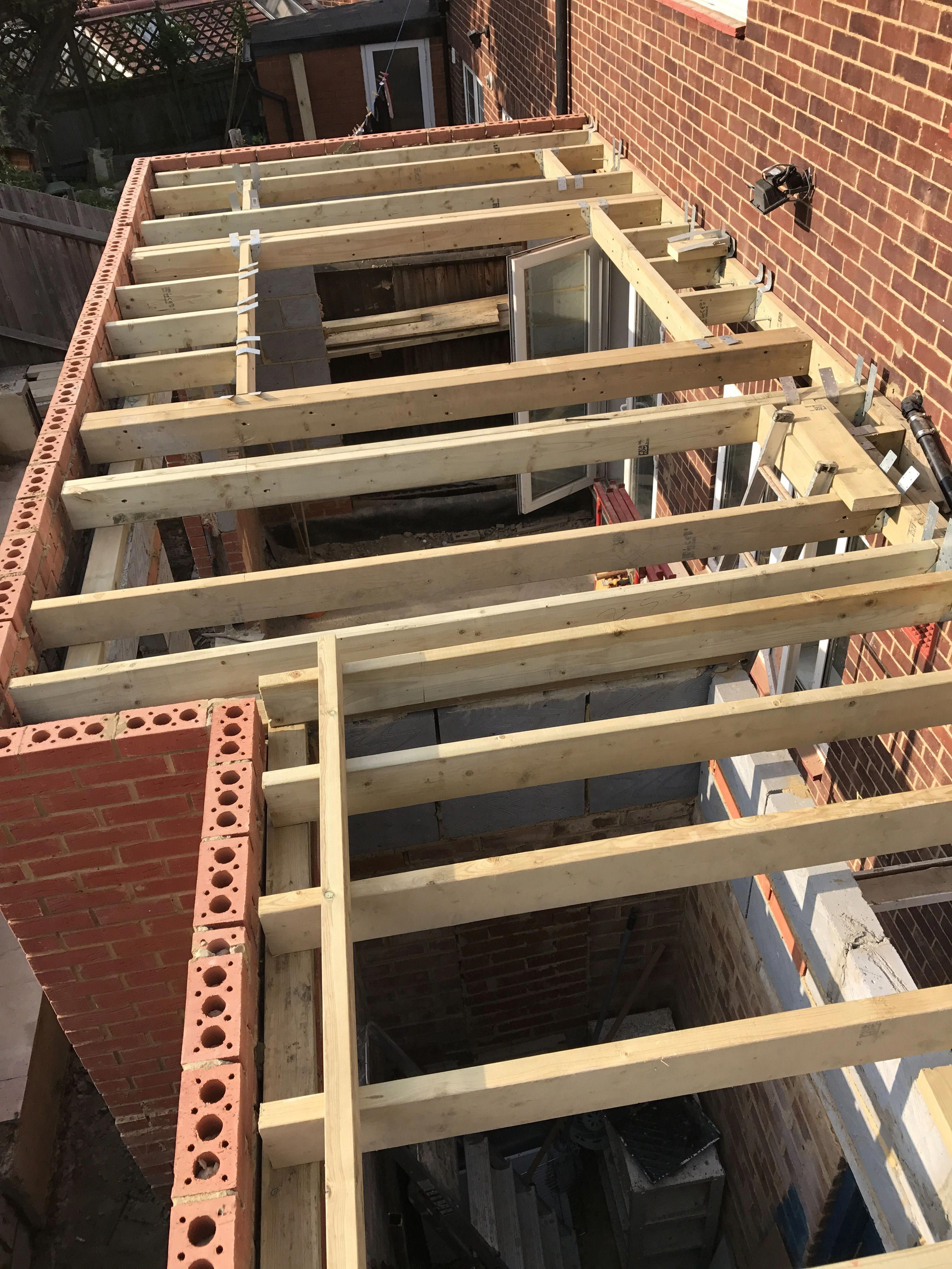 Pergolausedforsale Info 2227394418 Flat Roof Construction Flat Roof Skylights Fibreglass Roof