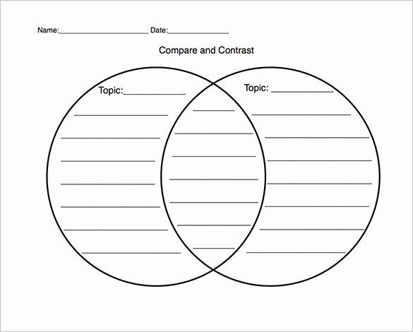 Venn Diagram Printable in 2020 | Venn diagram template ...