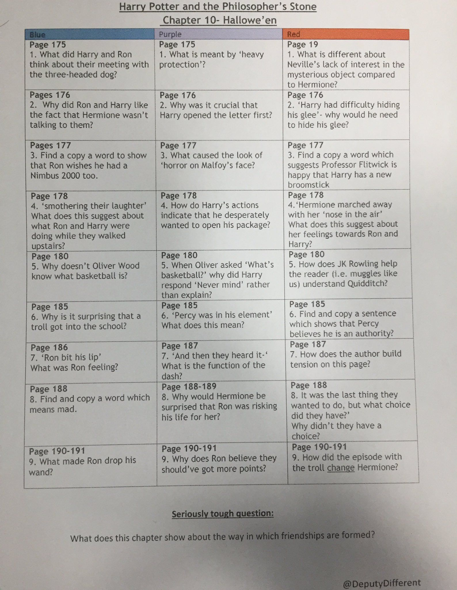 Pin On English Reading And Writing