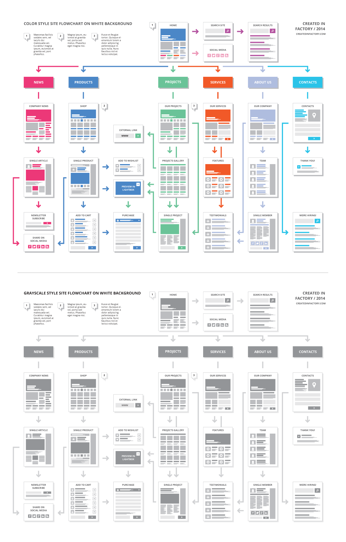 Easyone website flowchart template by created in factory on creative market also rh pinterest