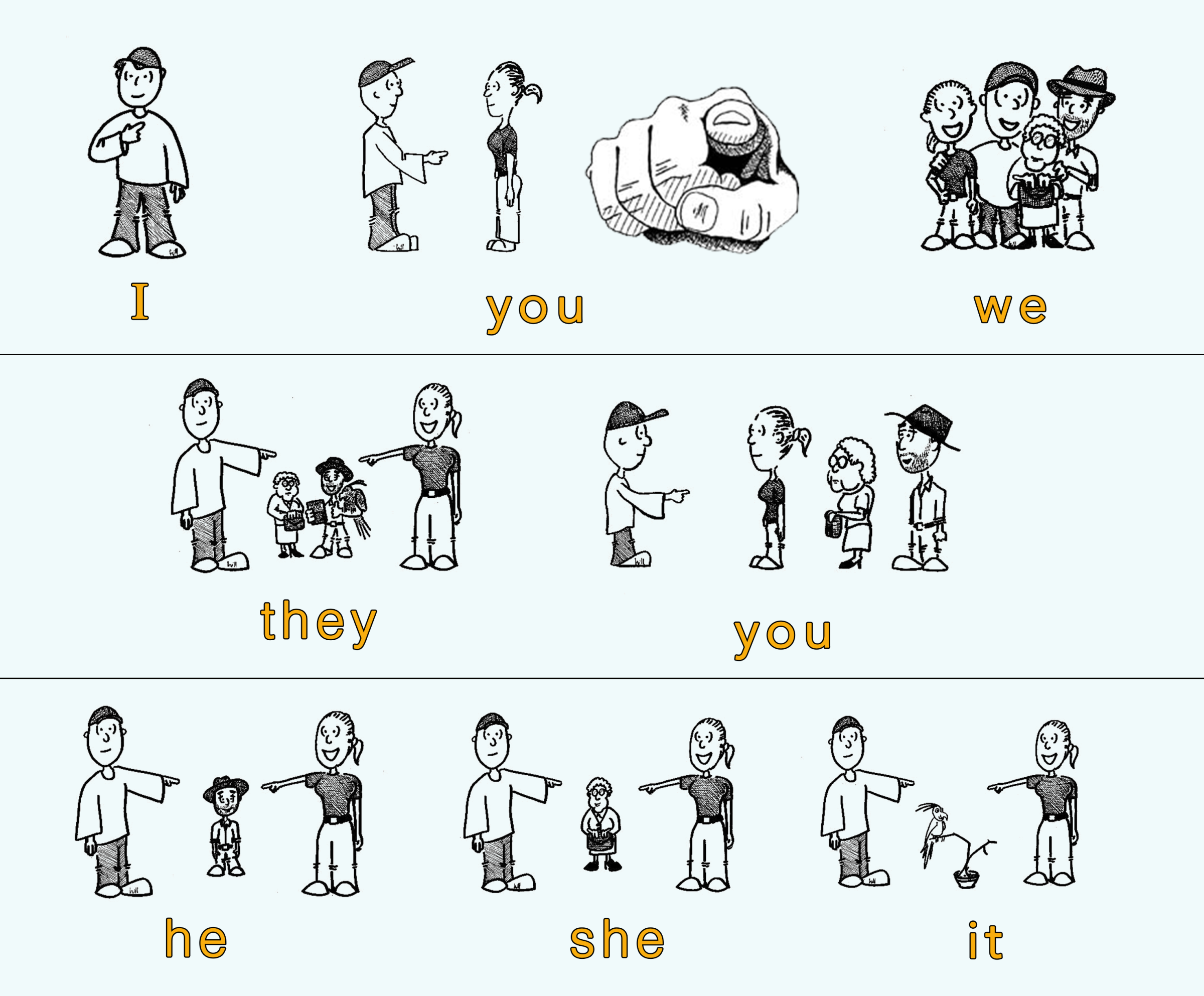 English Corner Personal Pronouns The Life And Times Of Ben Weinberg Personal Pronouns Kindergarten English English Language Learning [ 1985 x 2400 Pixel ]