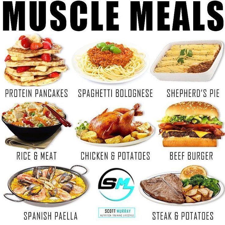 bygga muskler mat