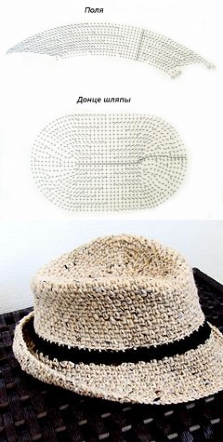 В РАБОТЕ | ชายหาด | Pinterest | Gorro tejido, Croché y Ganchillo