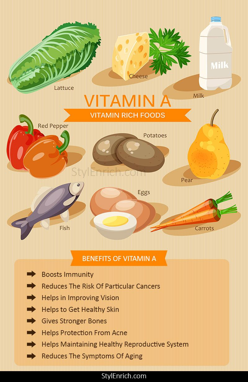 Vitamin A Benefits For Eyes Skin Bones And Overall Health Food For Eyes Retinol Benefits Carrot Benefits