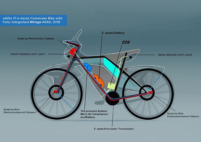 veliSo Bike | Weely,weely interesting,BING!! | Pinterest