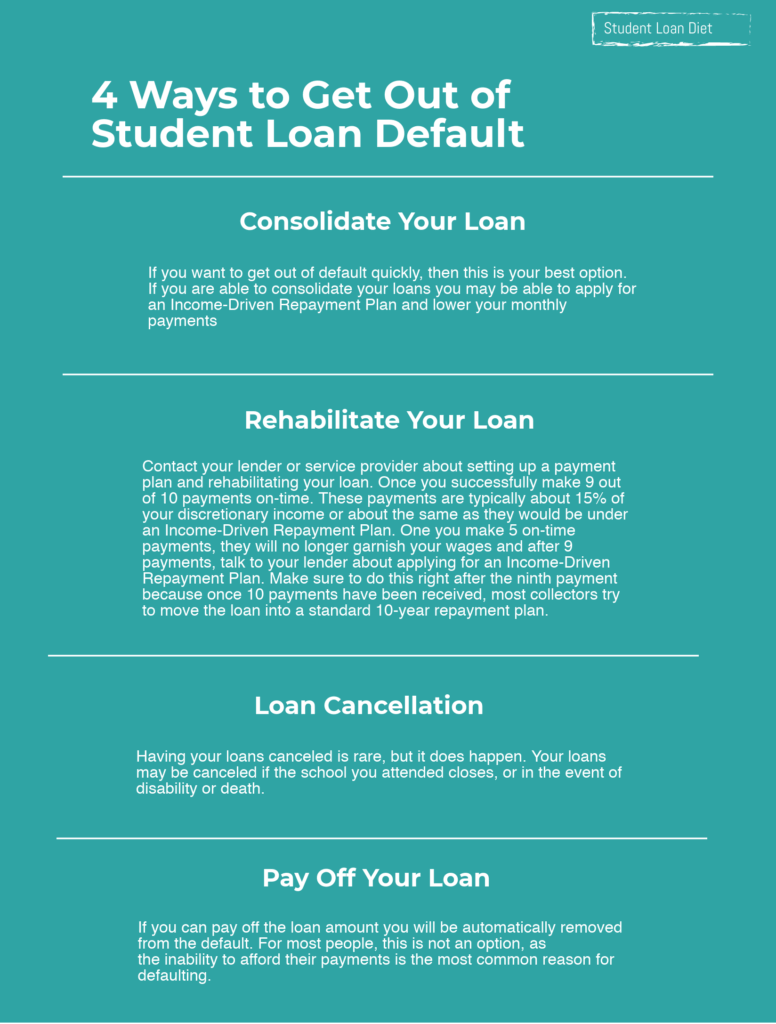 Avoid Wage Garnishment For Student Loans Student Loan Default