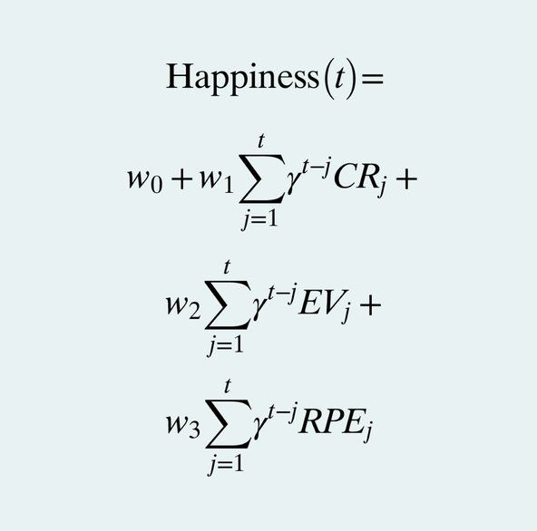 Use This Equation to Stop Robbing Yourself of Happiness