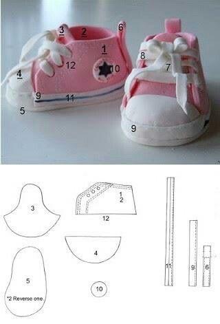 147974e68215 Molde zapatillas Baby Converse