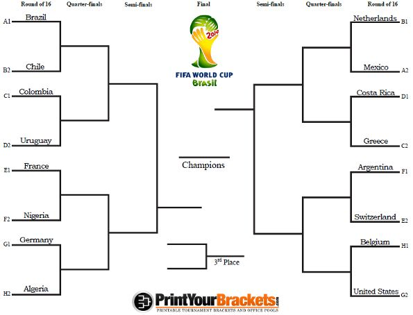 photo about World Cup Bracket Printable known as Worldwide Cup Match Bracket - Printable FIFA Timetable 2014