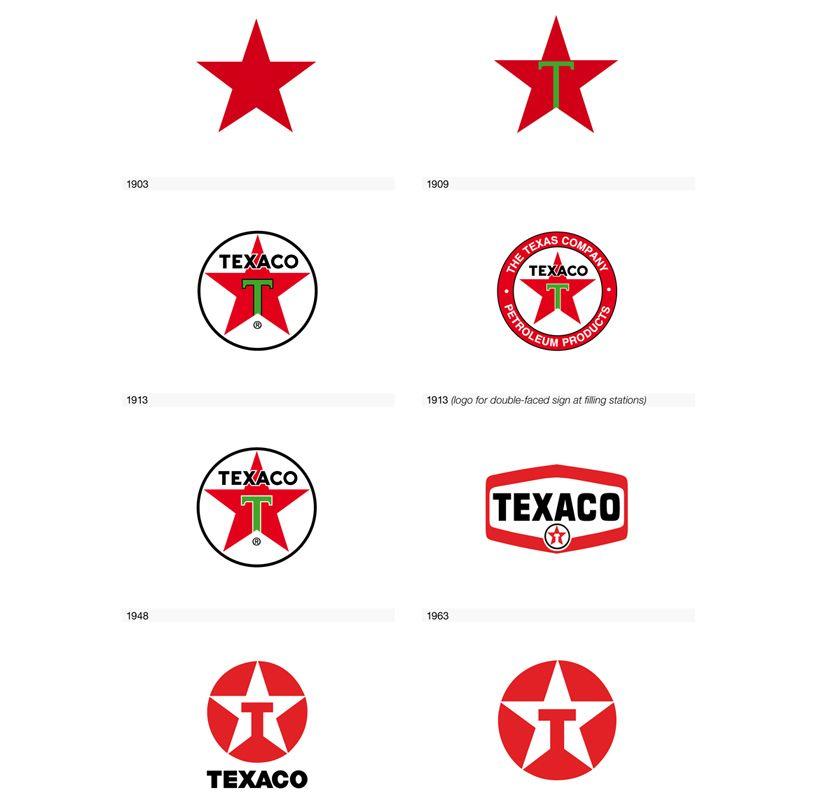 Logo Life Life Histories Of 100 Famous Logos History Logo Word Mark Logo Famous Logos